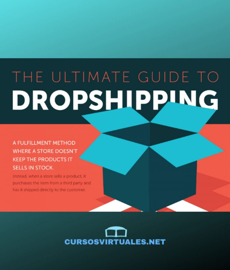 nichos rentables en dropshipping